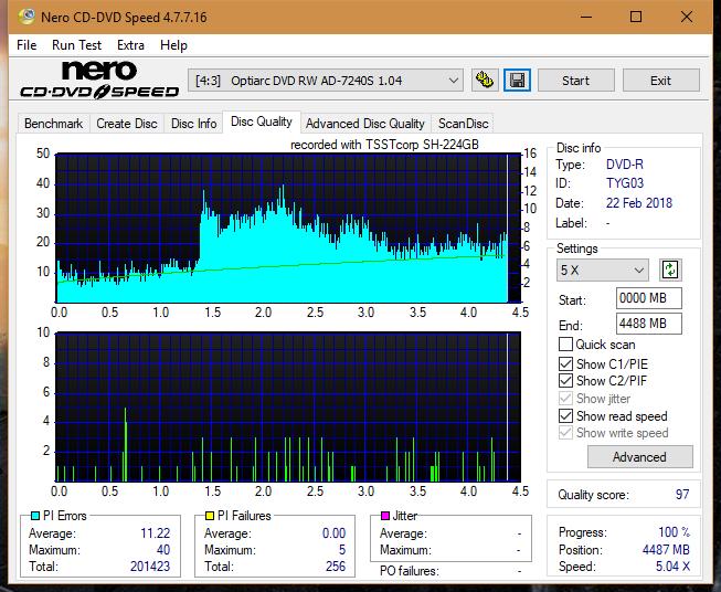 Samsung SH-224BB \SH-224DB\SH-224FB\Samsung SH-224GB-dq_12x_ad-7240s.png