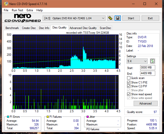 Samsung SH-224BB \SH-224DB\SH-224FB\Samsung SH-224GB-dq_14x_ad-7240s.png