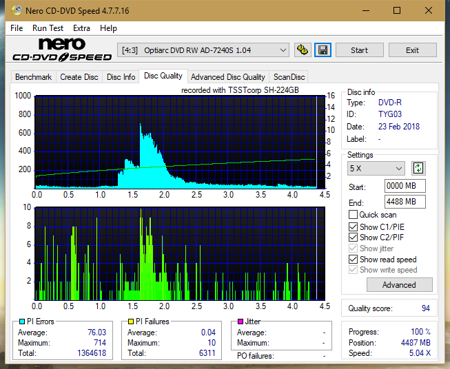 Samsung SH-224BB \SH-224DB\SH-224FB\Samsung SH-224GB-dq_20x_ad-7240s.png