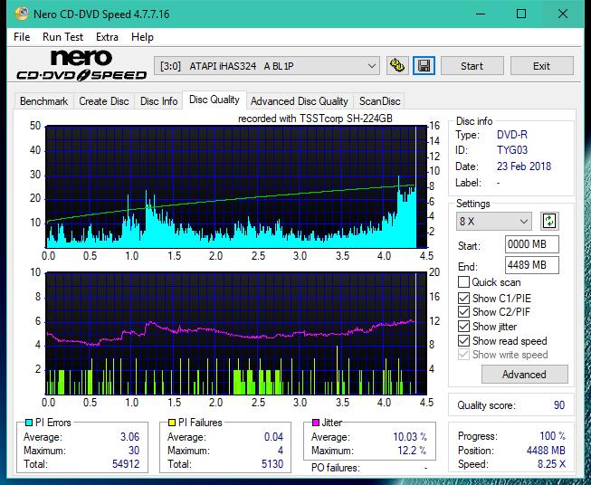 Samsung SH-224BB \SH-224DB\SH-224FB\Samsung SH-224GB-dq_22x_ihas324-.png
