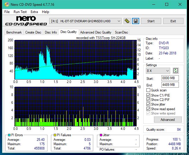 Samsung SH-224BB \SH-224DB\SH-224FB\Samsung SH-224GB-dq_22x_gh24nsd0.png