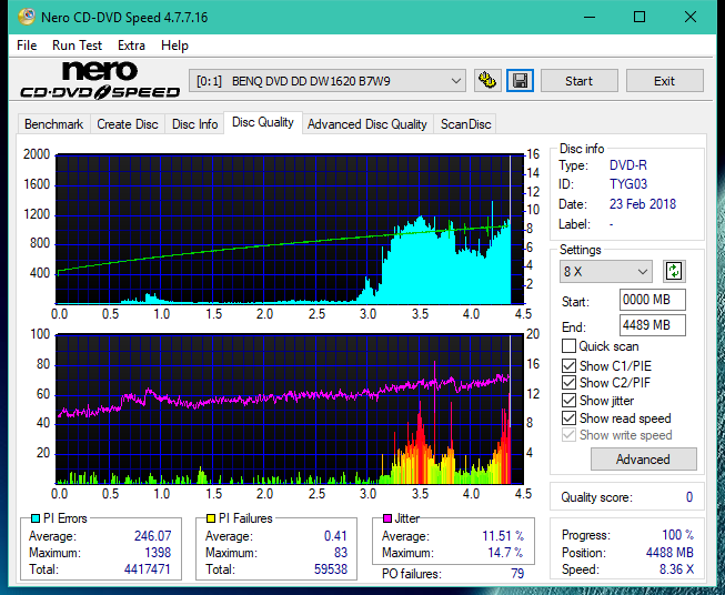 Samsung SH-224BB \SH-224DB\SH-224FB\Samsung SH-224GB-dq_24x_dw1620.png