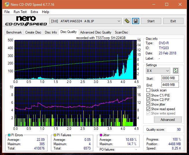 Samsung SH-224BB \SH-224DB\SH-224FB\Samsung SH-224GB-dq_24x_ihas324-.png