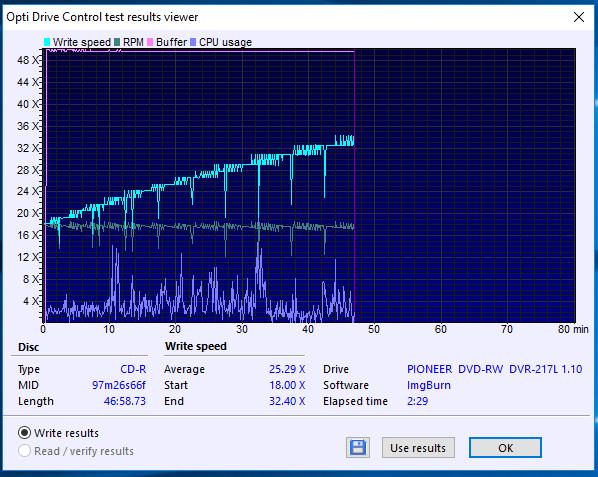 Nazwa:  19-03-2018 21,30 4x@PIONEER DVD-RW  DVR-217L 1.10 (DVR-217JBK) burn Low Speed.PNG,  obejrzany:  18 razy,  rozmiar:  47.2 KB.