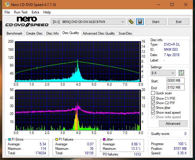 Nazwa:  DQ_2.4x_DW1620.png,  obejrzany:  83 razy,  rozmiar:  58.2 KB.