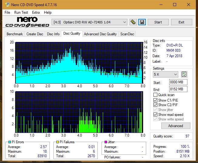 Nazwa:  DQ_2.4x_AD-7240S.png,  obejrzany:  81 razy,  rozmiar:  60.3 KB.