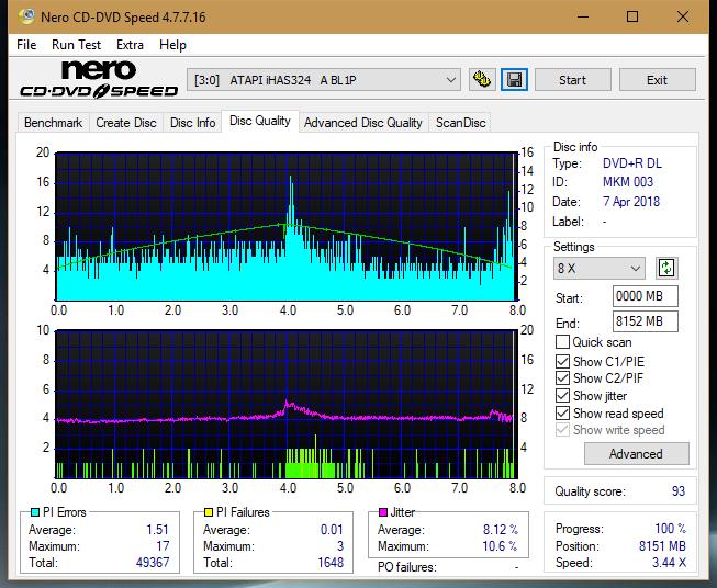 Nazwa:  DQ_2.4x_iHAS324-A.png,  obejrzany:  79 razy,  rozmiar:  52.9 KB.