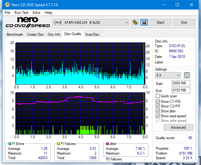 Nazwa:  DQ_2.4x_iHAS124-B.png,  obejrzany:  79 razy,  rozmiar:  63.1 KB.