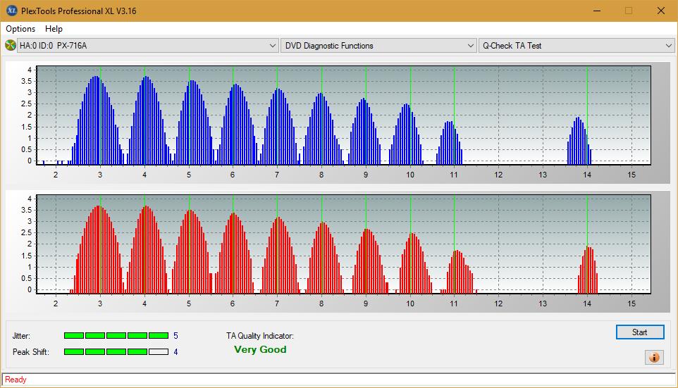 Nazwa:  TA Test (Inner Zone Layer 1)_2.4x_PX-716A.png,  obejrzany:  79 razy,  rozmiar:  49.5 KB.