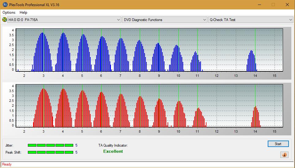 Nazwa:  TA Test (Middle Zone Layer 1)_2.4x_PX-716A.png,  obejrzany:  80 razy,  rozmiar:  50.2 KB.