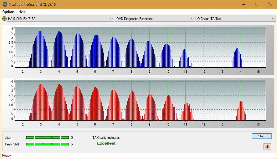 Nazwa:  TA Test (Outer Zone Layer 1)_2.4x_PX-716A.png,  obejrzany:  78 razy,  rozmiar:  49.2 KB.