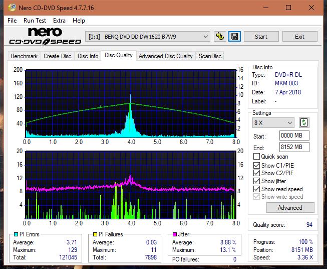 Nazwa:  DQ_4x_DW1620.png,  obejrzany:  78 razy,  rozmiar:  69.2 KB.