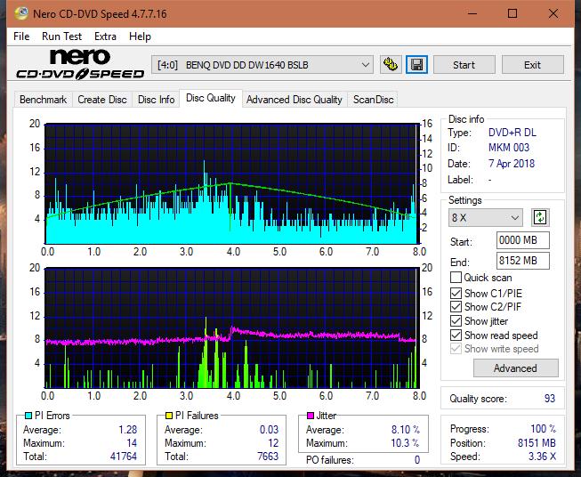 Nazwa:  DQ_4x_DW1640.png,  obejrzany:  78 razy,  rozmiar:  70.6 KB.
