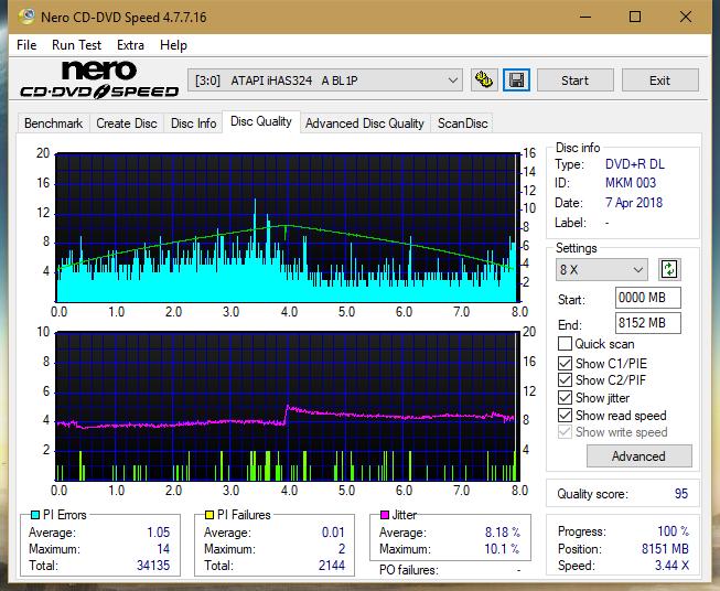 Nazwa:  DQ_4x_iHAS324-A.png,  obejrzany:  79 razy,  rozmiar:  66.7 KB.