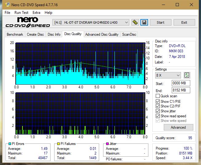 Nazwa:  DQ_4x_GH24NSD0.png,  obejrzany:  81 razy,  rozmiar:  65.2 KB.