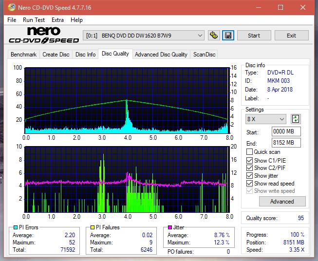 Nazwa:  DQ_6x_DW1620.png,  obejrzany:  78 razy,  rozmiar:  57.9 KB.