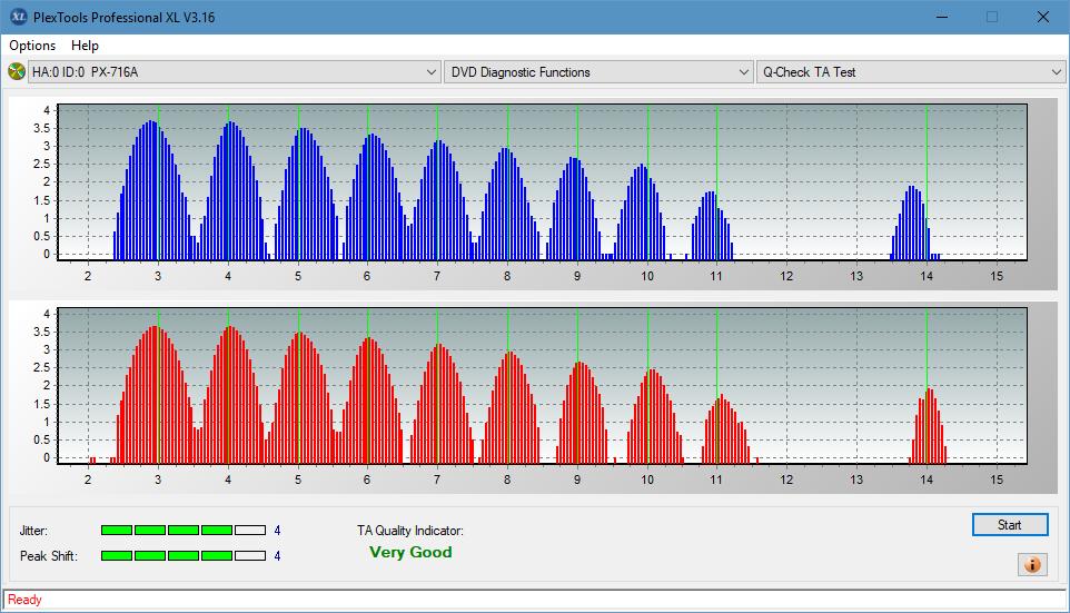 Nazwa:  TA Test (Inner Zone Layer 1)_6x_PX-716A.png,  obejrzany:  77 razy,  rozmiar:  49.4 KB.