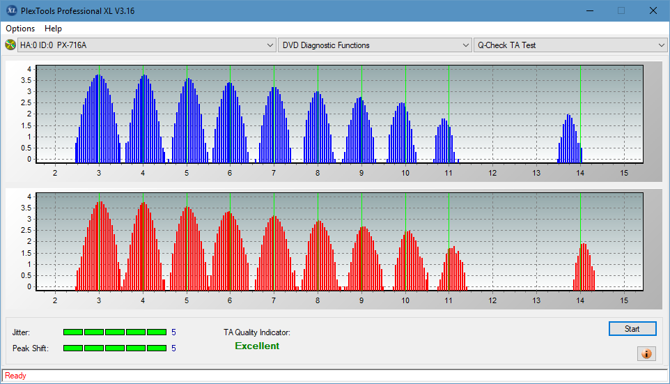 Nazwa:  TA Test (Middle Zone Layer 0)_6x_PX-716A.png,  obejrzany:  74 razy,  rozmiar:  48.7 KB.
