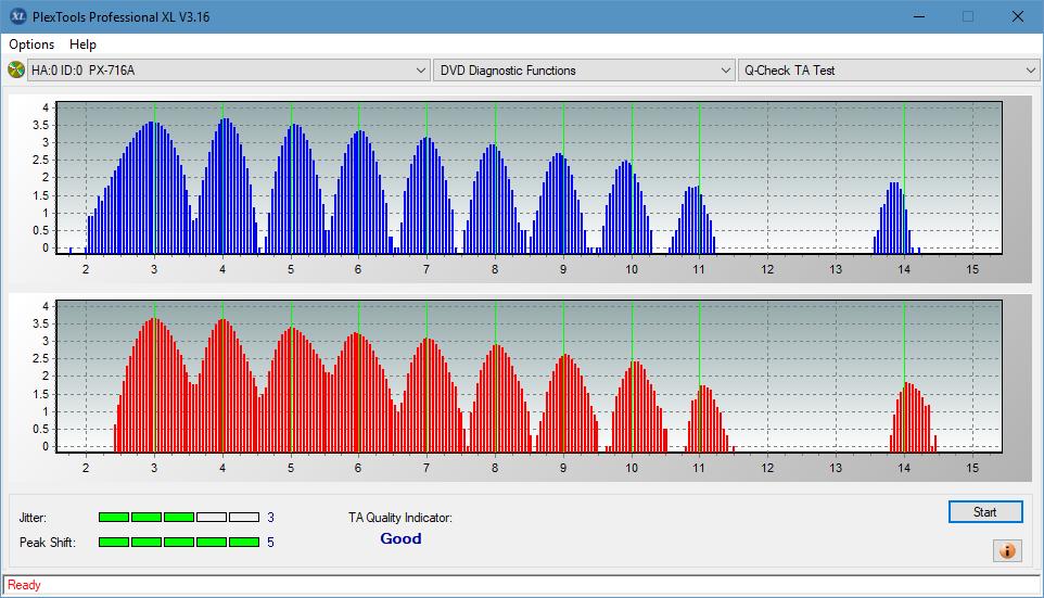 Nazwa:  TA Test (Middle Zone Layer 1)_6x_PX-716A.png,  obejrzany:  73 razy,  rozmiar:  48.5 KB.