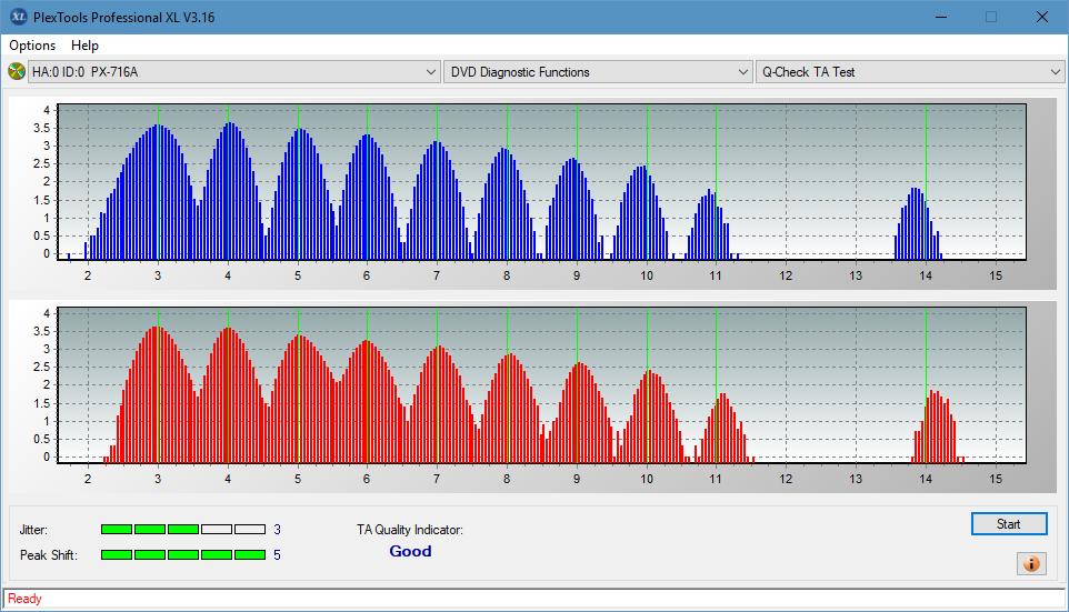 Nazwa:  TA Test (Outer Zone Layer 1)_6x_PX-716A.png,  obejrzany:  74 razy,  rozmiar:  48.2 KB.