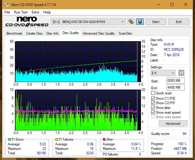 Nazwa:  DQ_4x_DW1620.png,  obejrzany:  64 razy,  rozmiar:  68.5 KB.