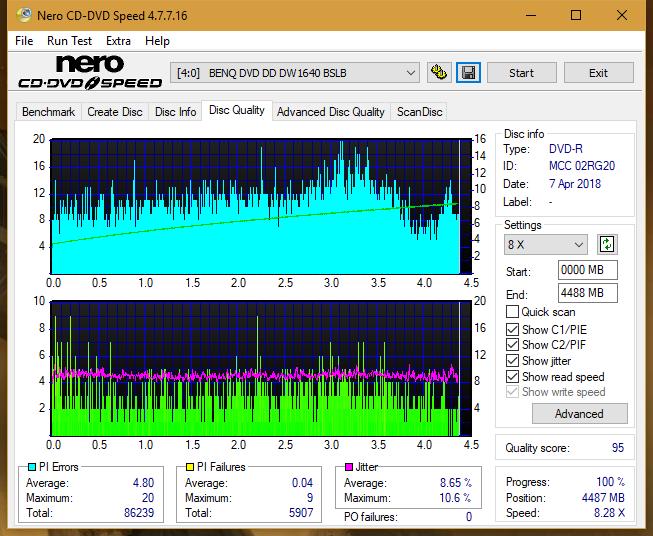 Nazwa:  DQ_4x_DW1640.png,  obejrzany:  64 razy,  rozmiar:  65.2 KB.