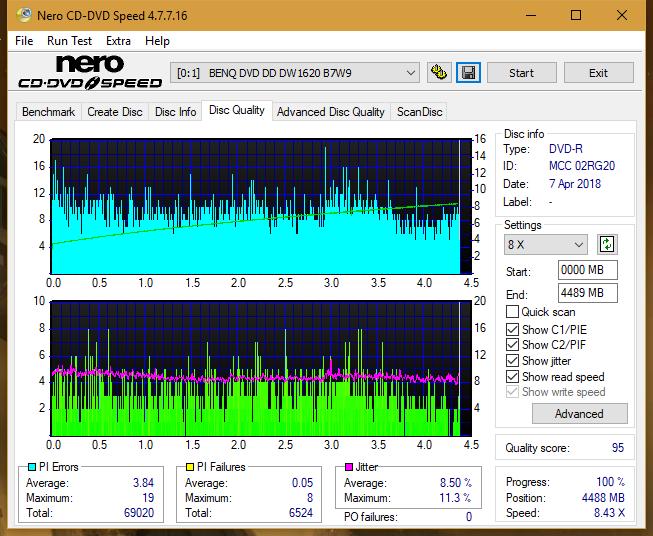 Nazwa:  DQ_8x_DW1620.png,  obejrzany:  64 razy,  rozmiar:  66.6 KB.