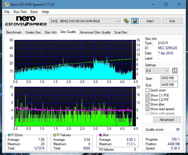 Nazwa:  DQ_8x_DW1640.png,  obejrzany:  63 razy,  rozmiar:  79.2 KB.