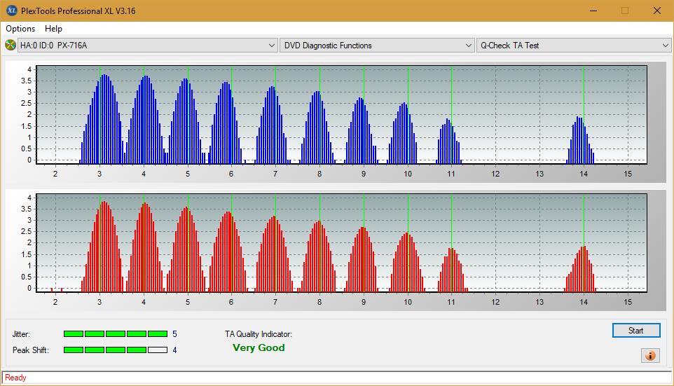 Nazwa:  TA Test (Outer  Zone Layer 0)_8x_PX-716A.png,  obejrzany:  63 razy,  rozmiar:  49.1 KB.