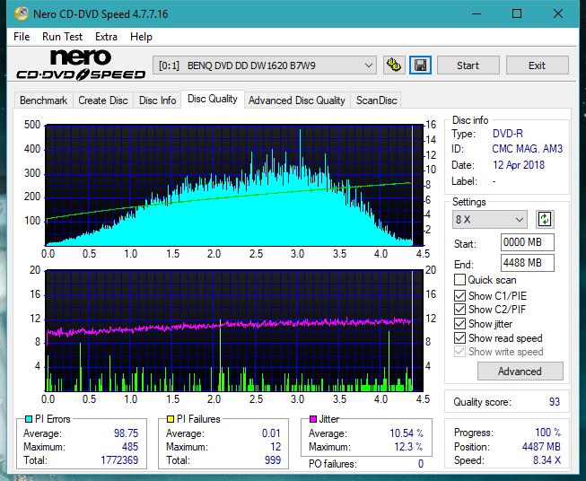Nazwa:  DQ_4x_DW1620.png,  obejrzany:  64 razy,  rozmiar:  69.4 KB.