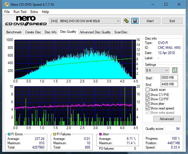 Nazwa:  DQ_4x_DW1640.png,  obejrzany:  64 razy,  rozmiar:  61.3 KB.