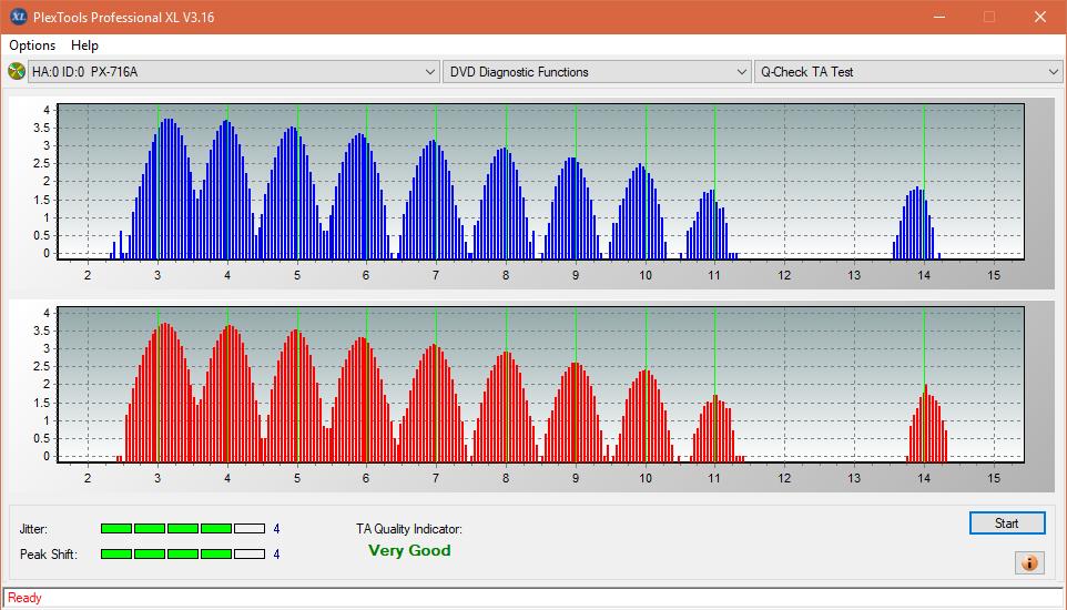 Nazwa:  TA Test (Outer Zone Layer 0)_4x_PX-716A.png,  obejrzany:  61 razy,  rozmiar:  48.8 KB.