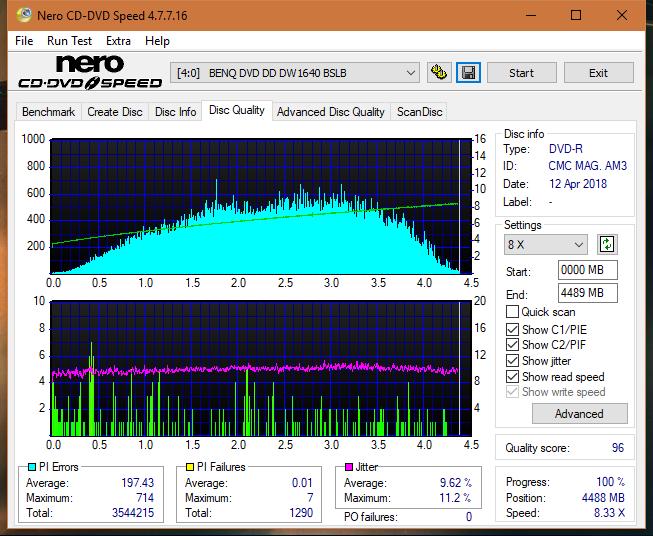 Nazwa:  DQ_8x_DW1640.png,  obejrzany:  60 razy,  rozmiar:  63.6 KB.