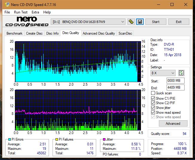 Nazwa:  DQ_4x_DW1620.png,  obejrzany:  52 razy,  rozmiar:  70.6 KB.