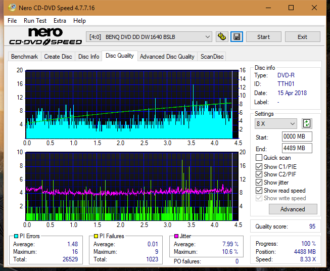 Nazwa:  DQ_4x_DW1640.png,  obejrzany:  54 razy,  rozmiar:  74.1 KB.