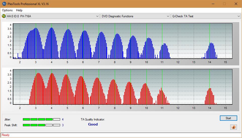 Nazwa:  TA Test (Inner Zone Layer 0)_4x_PX-716A.png,  obejrzany:  51 razy,  rozmiar:  49.2 KB.