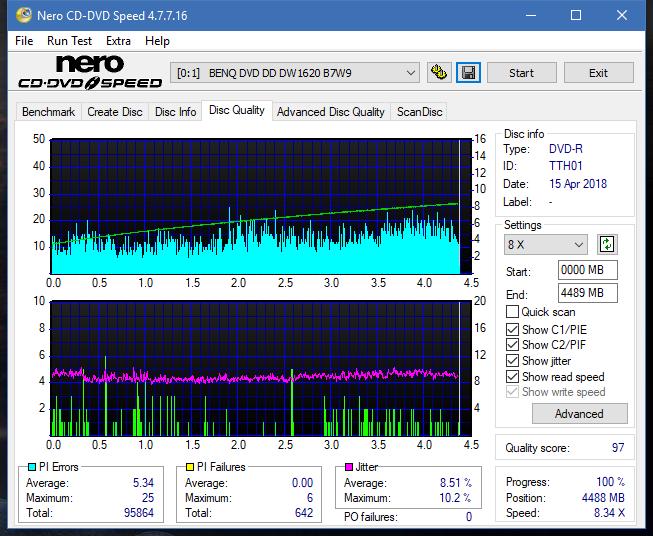 Nazwa:  DQ_8x_DW1620.png,  obejrzany:  50 razy,  rozmiar:  56.2 KB.