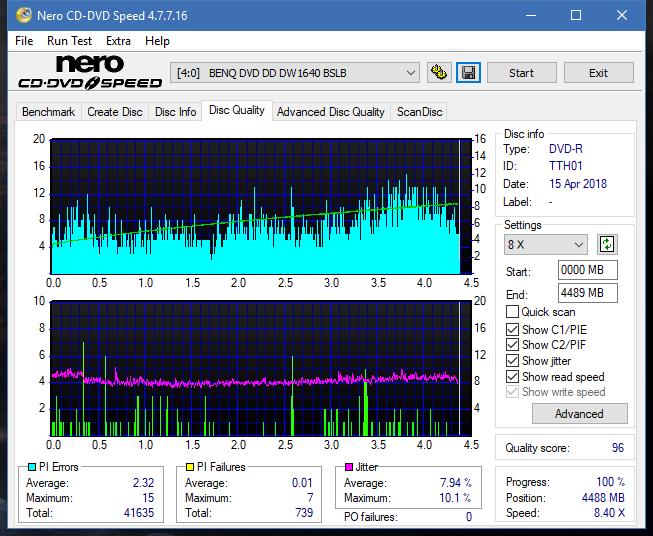 Nazwa:  DQ_8x_DW1640.png,  obejrzany:  51 razy,  rozmiar:  57.1 KB.