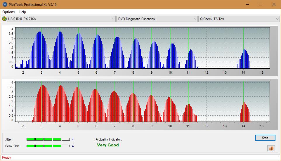 Nazwa:  TA Test (Outer Zone Layer 0)_8x_PX-716A.png,  obejrzany:  51 razy,  rozmiar:  49.2 KB.