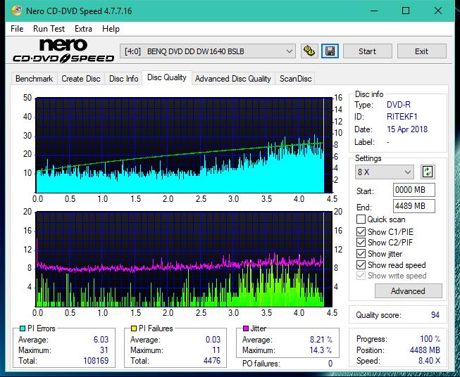 Nazwa:  DQ_4x_DW1640.png,  obejrzany:  46 razy,  rozmiar:  63.2 KB.