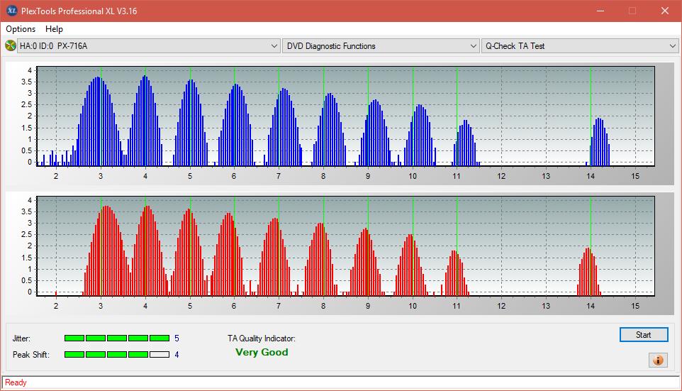 Nazwa:  TA Test (Middle Zone Layer 0)_4x_PX-716A.png,  obejrzany:  43 razy,  rozmiar:  49.7 KB.