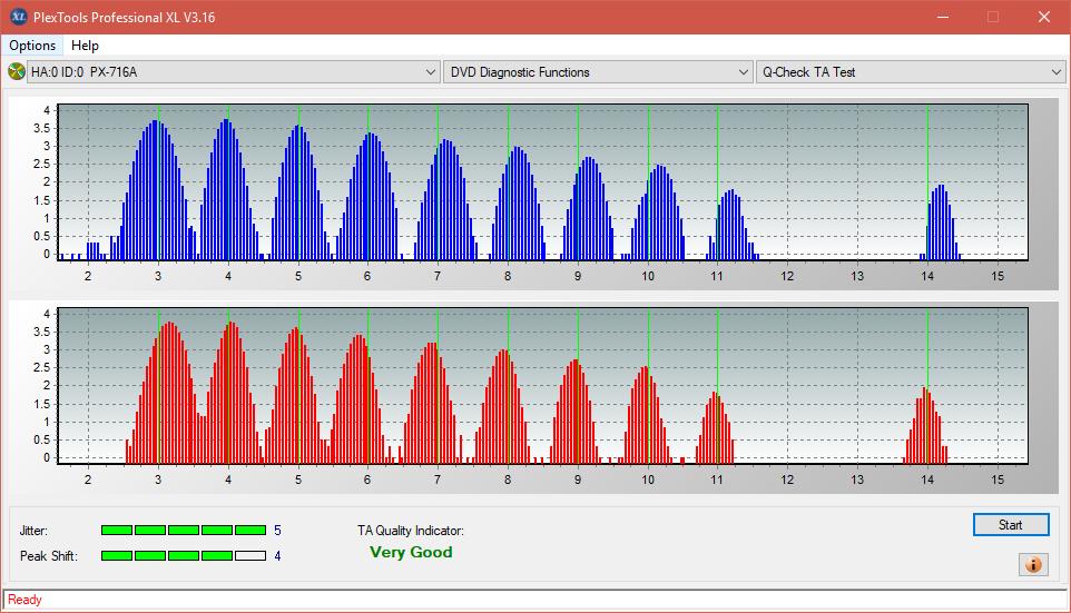 Nazwa:  TA Test (Outer Zone Layer 0)_4x_PX-716A.png,  obejrzany:  43 razy,  rozmiar:  49.4 KB.
