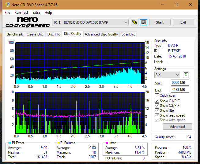 Nazwa:  DQ_8x_DW1620.png,  obejrzany:  44 razy,  rozmiar:  74.5 KB.