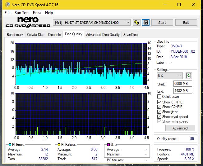 Nazwa:  DQ_4x_GH24NSD0.png,  obejrzany:  44 razy,  rozmiar:  66.1 KB.