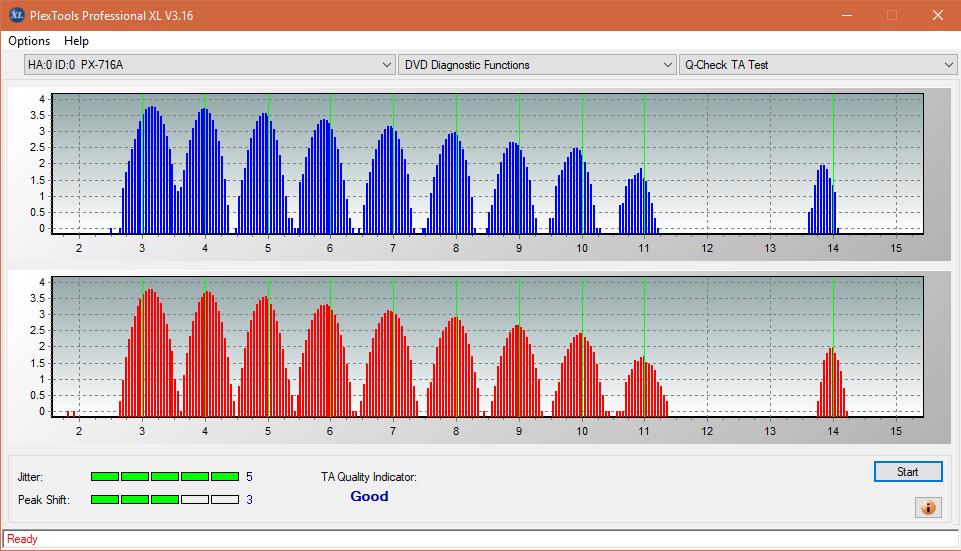 Nazwa:  TA Test (Middle Zone Layer 0)_4x_PX-716A.png,  obejrzany:  42 razy,  rozmiar:  48.4 KB.