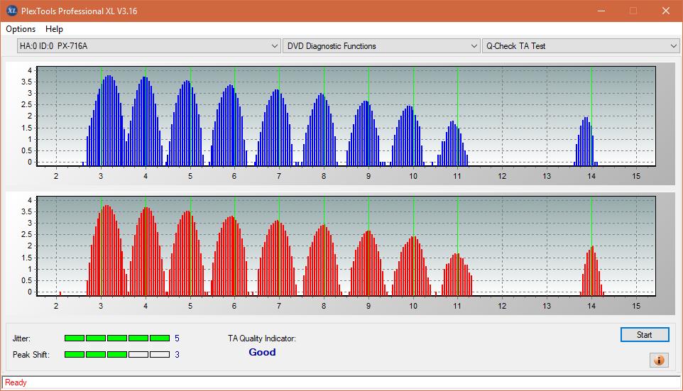 Nazwa:  TA Test (Outer Zone Layer 0)_4x_PX-716A.png,  obejrzany:  41 razy,  rozmiar:  48.5 KB.