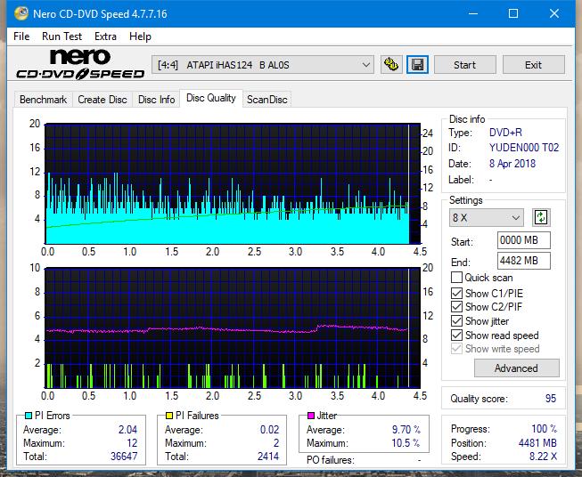 Nazwa:  DQ_8x_iHAS124-B.png,  obejrzany:  43 razy,  rozmiar:  66.0 KB.
