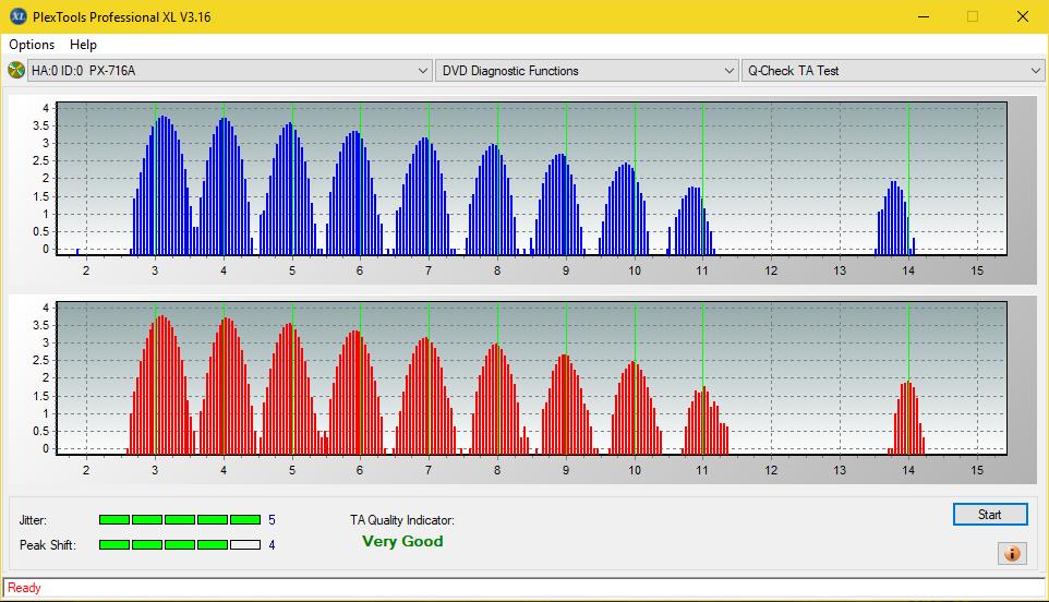 Nazwa:  TA Test (Inner Zone Layer 0)_8x_PX-716A.png,  obejrzany:  44 razy,  rozmiar:  50.1 KB.
