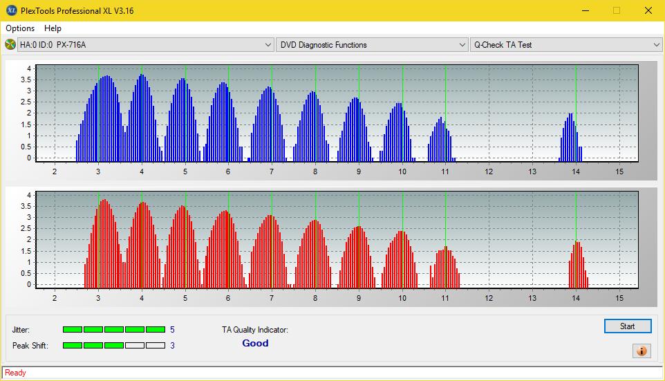 Nazwa:  TA Test (Middle Zone Layer 0)_8x_PX-716A.png,  obejrzany:  41 razy,  rozmiar:  48.8 KB.