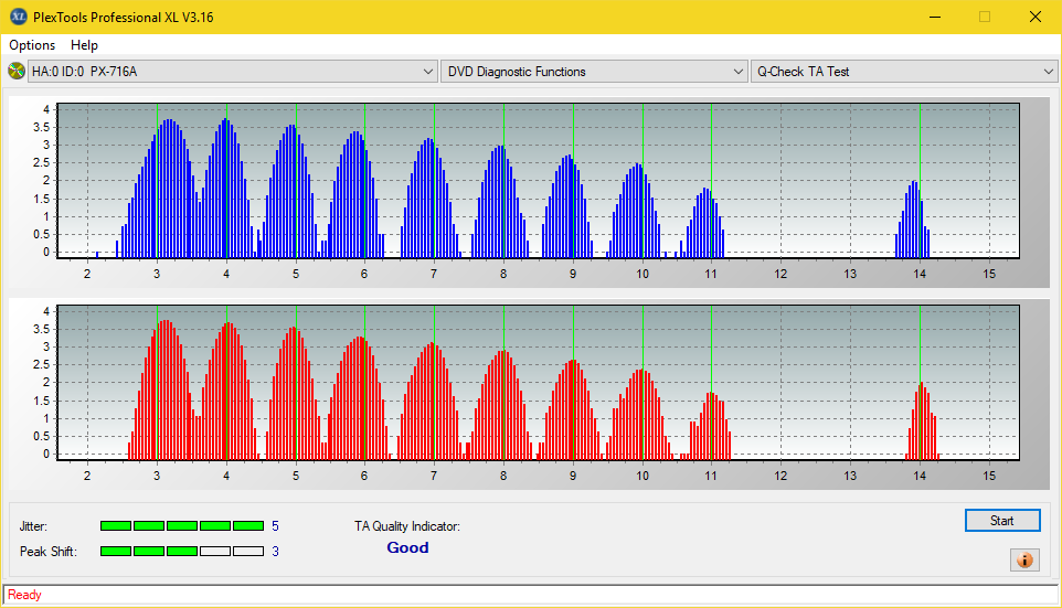 Nazwa:  TA Test (Outer Zone Layer 0)_8x_PX-716A.png,  obejrzany:  41 razy,  rozmiar:  48.6 KB.